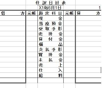 仕訳日計表